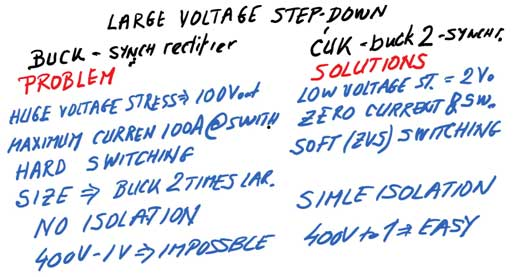 Large Voltage Graphic